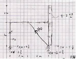 Auflagerkräfte Berechnen : stabkr fte berechnen mit ug nx2 siemens plm software nx foren auf ~ Themetempest.com Abrechnung