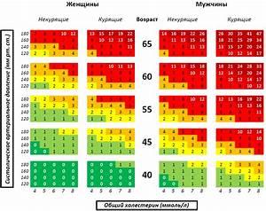 Гипертония что это за болезнь википедия