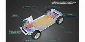 Jaguar Land Rover Shows Off New Prototype Hybrid And Ev