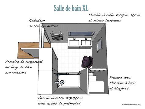 Implantation Salle De Bain Avant Apr 232 S R 233 Novation D Une Salle De Bain Mademoiselle D 233 Co D 233 Co