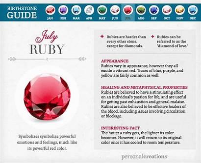 Birthstone Birthstones Month Ruby Guide July August