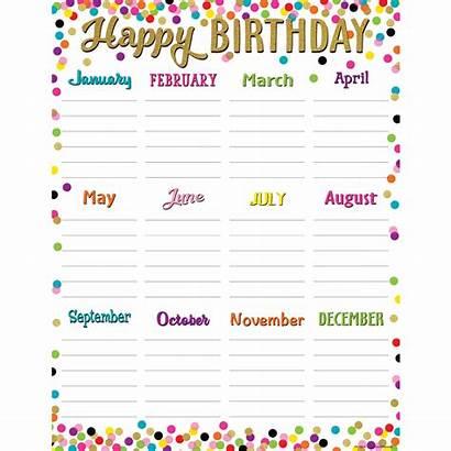 Birthday Chart Happy Confetti Bulletin Charts Boards