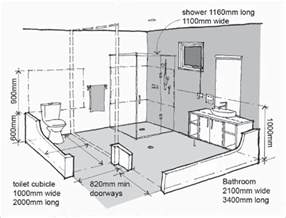 Bathtub Faucet Height Standard by The Livable And Adaptable House Yourhome