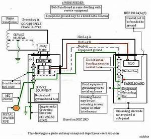 To Lug Sub Panel Wiring Diagram