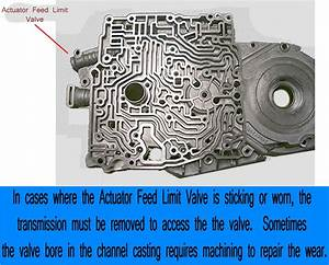 2003 Buick Lesabre How To Change Transmission Pressure Solenoid Valve