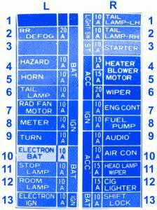 nissan pulsar 1997 fuse box block circuit breaker diagram 187 carfusebox