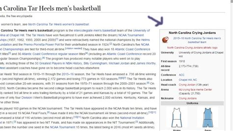 Someone changed UNC's Wikipedia page to the North Carolina ...