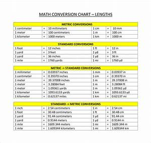 9 Metric Conversion Chart Templates For Free Download