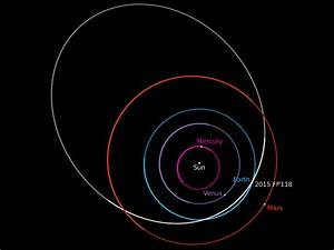 Watch asteroid 2015 FP118 fly by Earth in early September ...