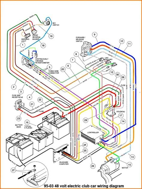 Wiring Diagram For 1996 Ezgo Golf Cart Battery by Ezgo Wiring Diagram Golf Cart Ethiopiabunna Org