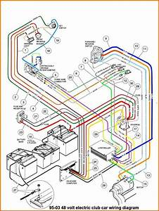 Wiring Diagram For Ez Go Golf Cart