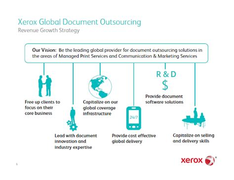 Visible Business Xerox Global Document Outsourcing (2011. American Immunization Registry Association. Locum Tenens Psychiatry Salary. Houston Cable Providers Loans To Remodel Home. Morgan Stanley Smith Barney Careers. Carpet Cleaning Advertising Ideas. Computer Programming Tutors Local Drug Rehab. Western World Insurance Nys Labor Laws Breaks. Colorado Springs Injury Lawyer