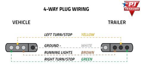 Trailers Trailer Plug Wiring
