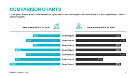 Comparison Chart Templates   Free PowerPoint Template