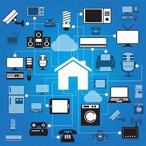 Homee Smart Home : smart home google search lighting smart home ~ Lizthompson.info Haus und Dekorationen