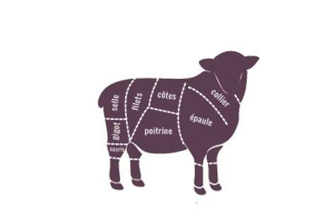 comment cuisiner la selle d agneau comment planche de découpe de l 39 agneau technique de cuisine