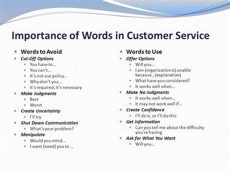 Top 10 Words Not To Use On A Resume by Surfing Your Way To Better Customer Service Ppt