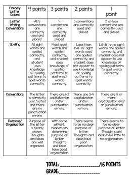 Friendly Letter Rubric by FUNdamentals of Learning | TpT