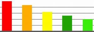 Lageenergie Berechnen : unsere leistungen hier im berblick ~ Themetempest.com Abrechnung
