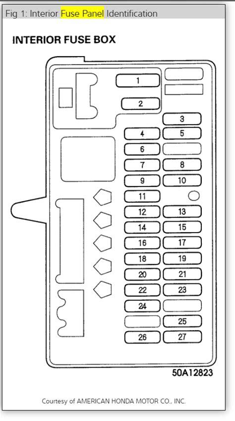1998 Acura Integra Fuse Box Diagram by Fuse Box Diagram I Need The Diagram On The Fuse Box Cover