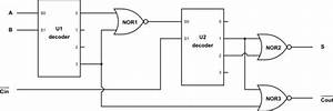 Digital Logic - Full Adder Using Dec 2  4
