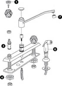 moen kitchen faucet repair diagram moen kitchen sink faucet parts moen kitchen faucet parts diagram moen kitchen faucet repair