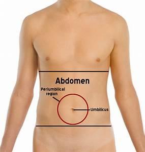 Abdomen Burning Pain Feeling Causes And Symptoms
