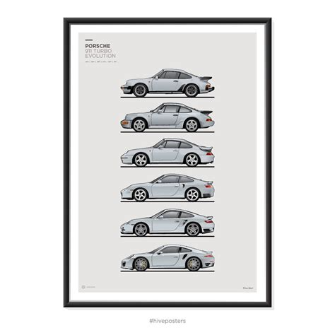 porsche  turbo evolution poster colour