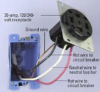 volt wiring diagram dryer image wiring diagram wiring diagram 220 dryer outlet wiring auto wiring diagram schematic on 220 volt wiring diagram dryer