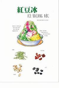 sushi drawing -... Ice Kacang Quotes