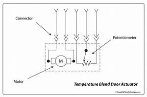 Temperature Door  U0026 Quick Explanation On How To Replace A