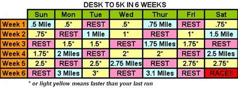 to 5k in 4 weeks rayah desk to 5k in 6 weeks my color run story