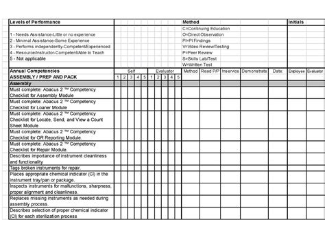 employee managements competency checklist total mechanical