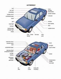Labeled Car Engine Diagram Labeled Computer Hardware Diagram Wiring Diagram