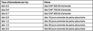 Suspension Permis De Conduire Exces De Vitesse : suspension permis alcool amende ~ Medecine-chirurgie-esthetiques.com Avis de Voitures