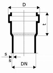 Kg Rohr Material : kanalrohr dn 100 palette 86 stk mg handels company ~ Articles-book.com Haus und Dekorationen