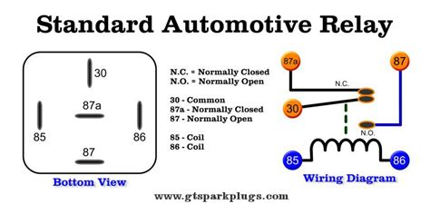 automotive wiring harness electrical schematic
