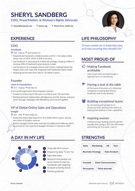 Pictures On Resume by Sheryl Sandberg Personal Resume Enhancv
