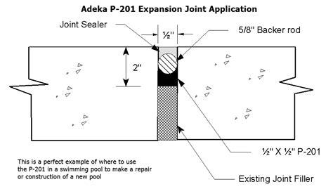 expansion joints concrete repair specialists concrete