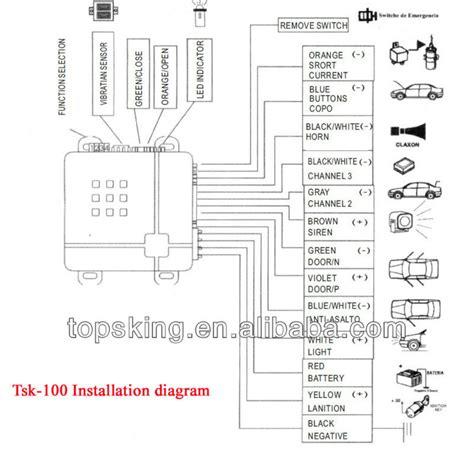cyclone alarm wiring diagram 28 wiring diagram images
