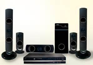 Home Theater Speakers Best listening room vs home theater which is best for you