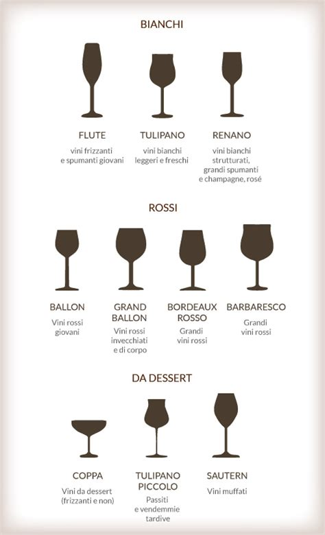 Tipi Di Bicchieri by Consorzio Tutela Vini D O C Brindisi E D O C Squinzano