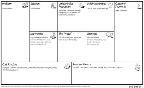 Lean Canvas Template 32 Lean Canvas Template Pdf Free Business Templates For