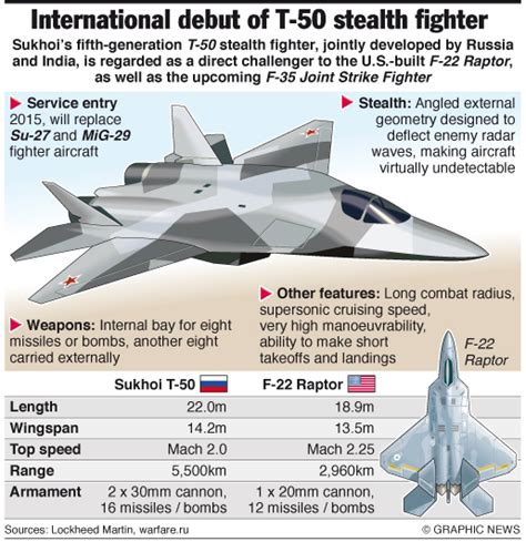 Dream Aircraft For Paf