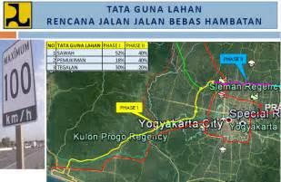 Yogyakarta Projects Development Page yogyakarta projects development page 1688