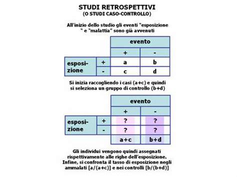 Studi Caso Controllo by Studi Caso Controllo