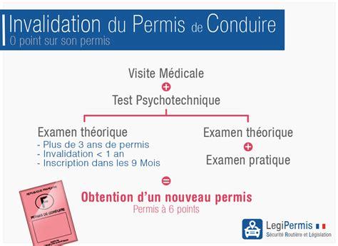 permis de conduire visite médicale annulation permis de conduire invalidation plus de point legipermis