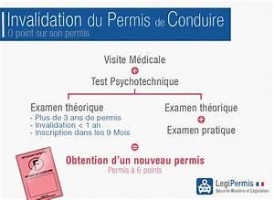 Annulation Permis De Conduire : annulation permis de conduire invalidation plus de point legipermis ~ Medecine-chirurgie-esthetiques.com Avis de Voitures