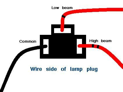 Depo Lights With Slee Harness Page Ihmud Forum