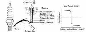 Wiring Diagram 2000 Xj8